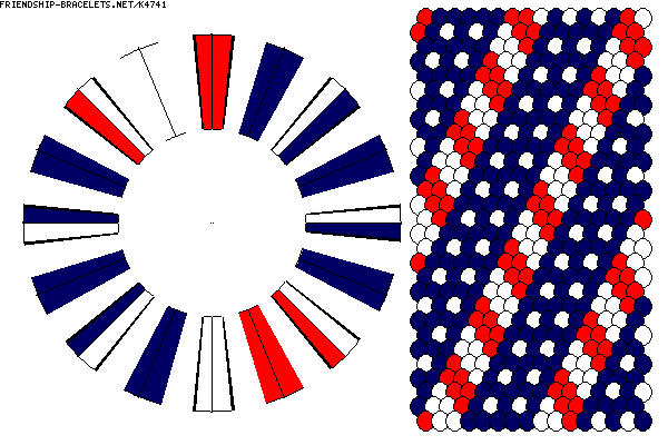 bracelet patterns download braiding wheel template of images friendship
